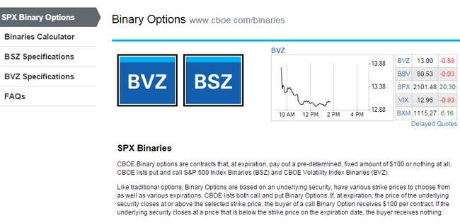 Cboe binary options sec filing