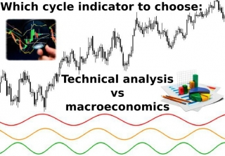Forex indicators used by banks