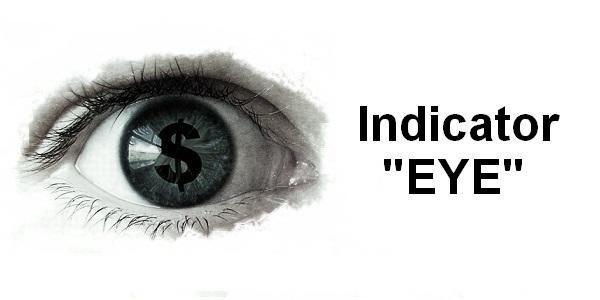 Forex at eye level