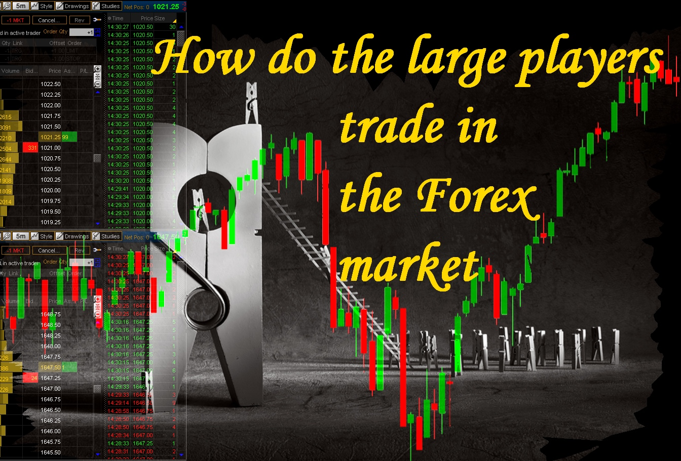 How big is the forex market