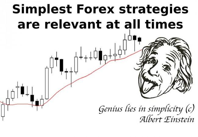 Strategi perdagangan yang bagus